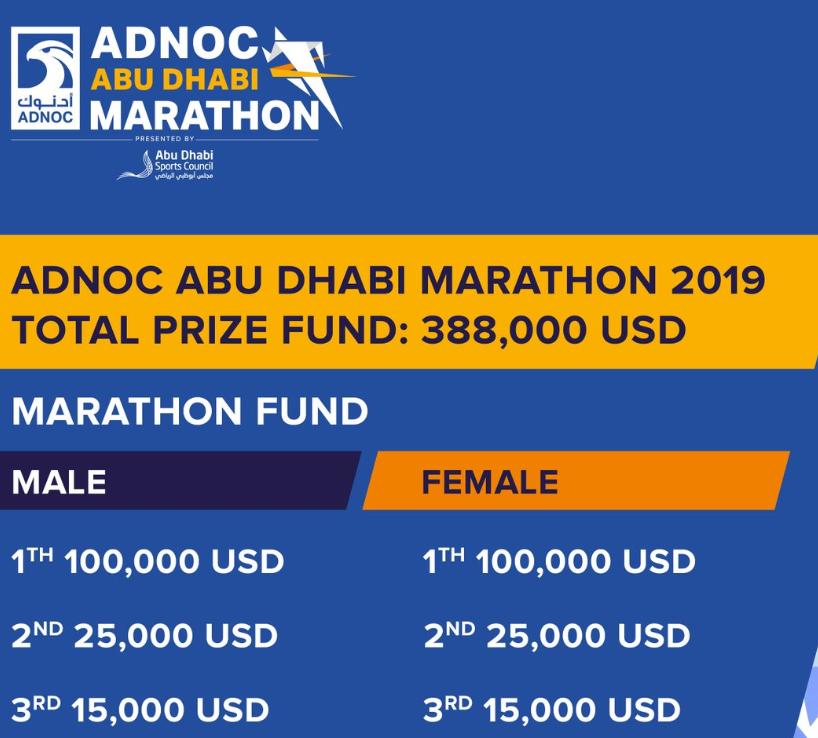 Resultado de imagen para Maratón Adnoc de Abu Dabi